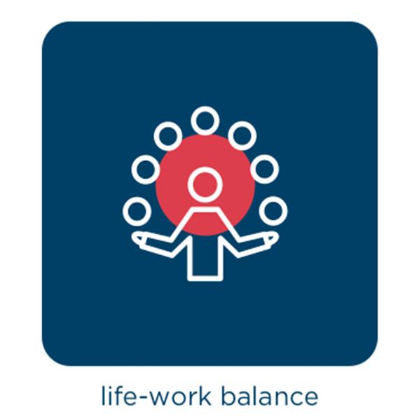 Life_Work