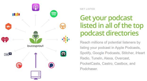 Podcast Creation